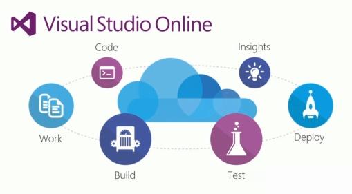 Build My Code Visual Studio