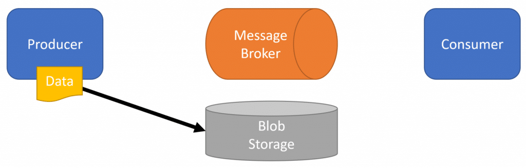Processing Large Payloads with the Claim Check Pattern